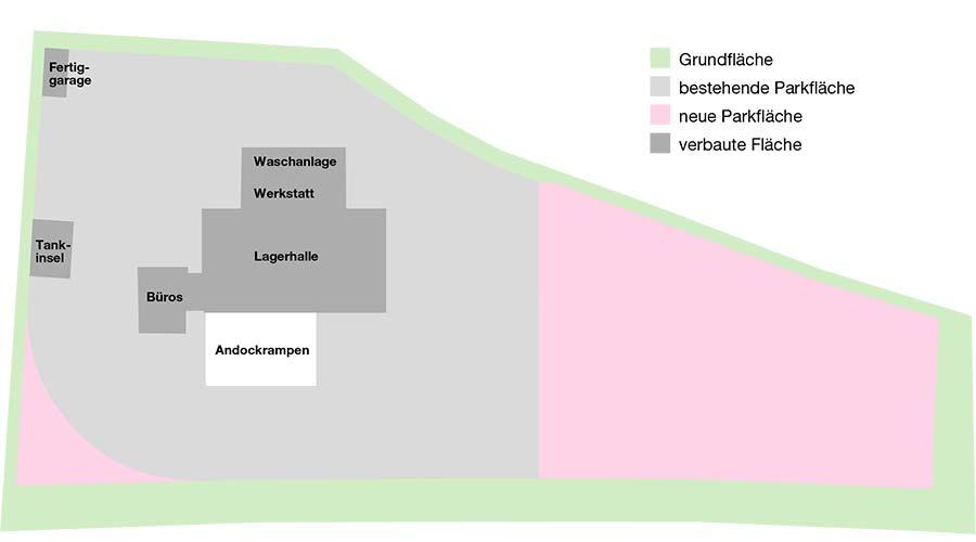 Spedition Moser – Erweiterung Firmenareal